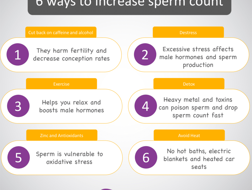 6 ways to increase sperm count