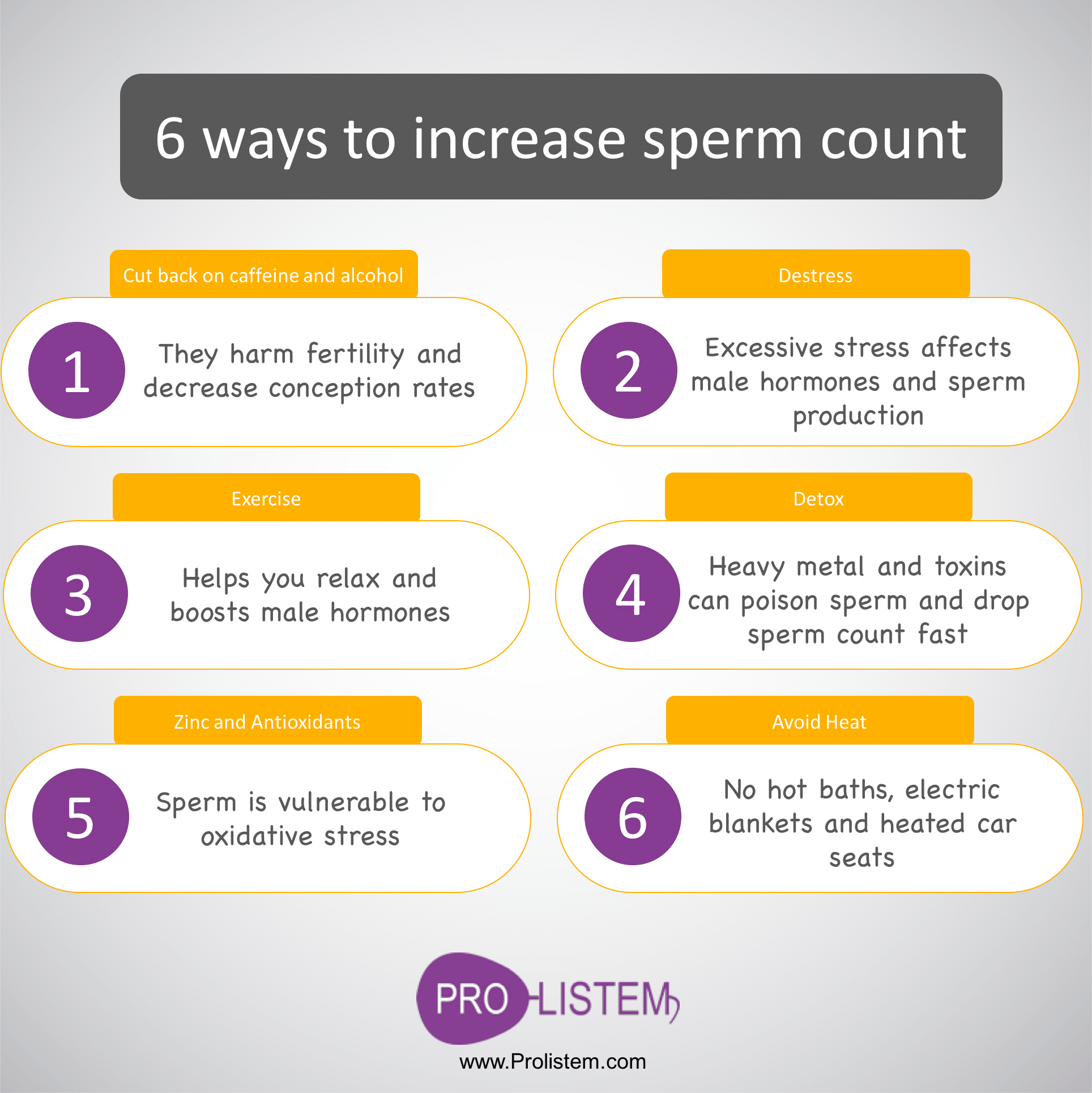 Ways to decrease sperm count